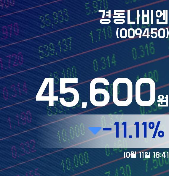 ▲10월 11일 경동나비엔 의 주가정보