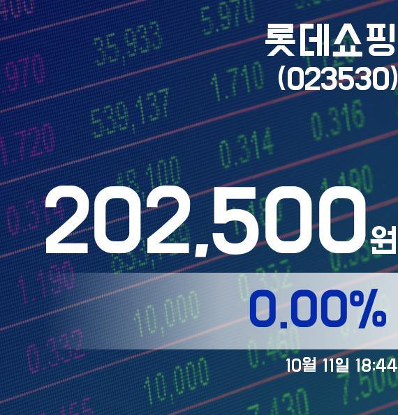 ▲10월 11일 롯데쇼핑 의 주가정보