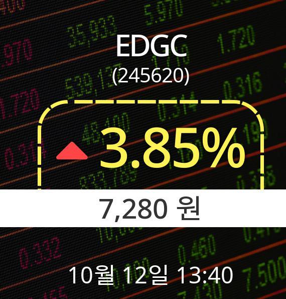 ▲10월 12일 EDGC 의 주가정보