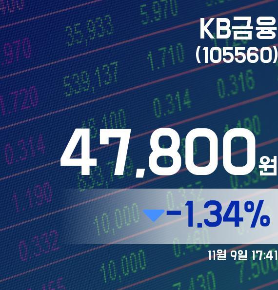 ▲11월 9일 KB금융 의 주가정보