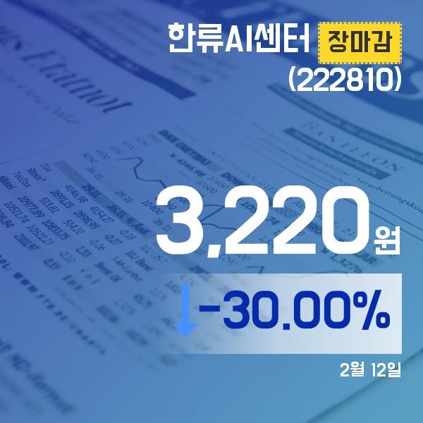 ▲2월 12일 한류AI센터 의 주가정보