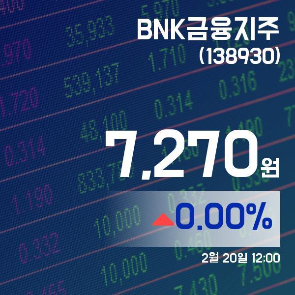 ▲2월 20일 BNK금융지주 의 주가정보