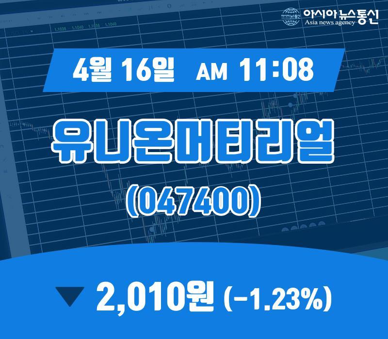 ▲4월 16일 유니온머티리얼 의 주가정보