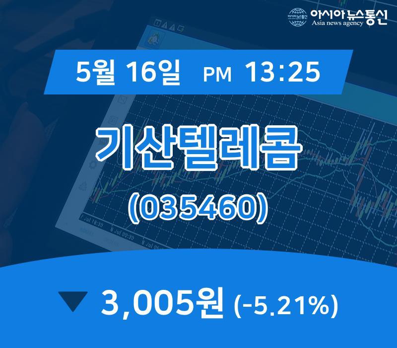 ▲5월 16일 기산텔레콤 의 주가정보
