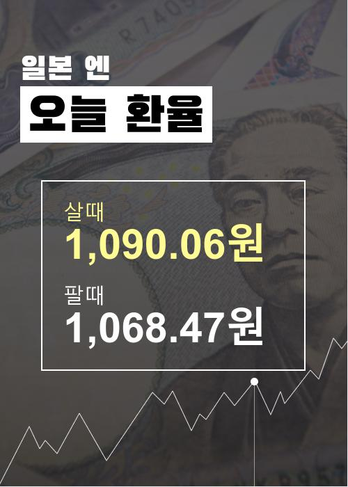▲오늘 일본 환율(출처=한국수출입은행)