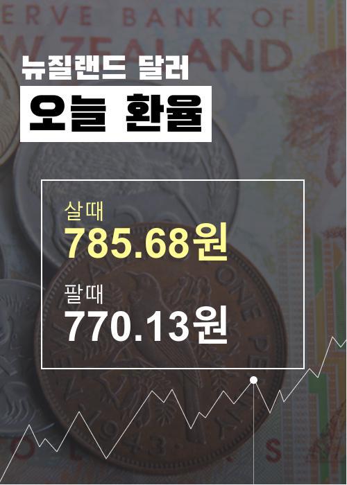 (▲출처=한국수출입은행)