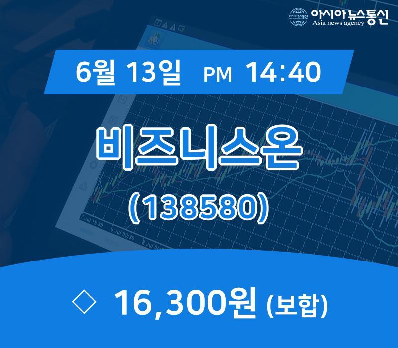 ▲6월 13일 비즈니스온 의 주가정보