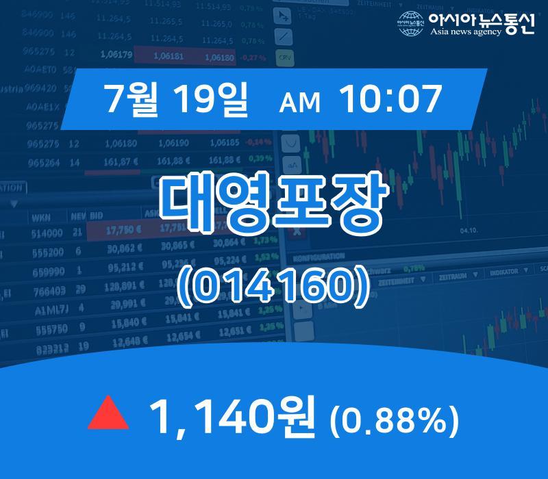 ▲7월 19일 대영포장 의 주가정보