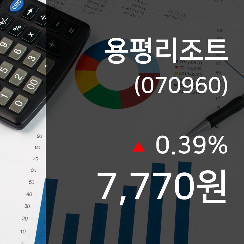 ▲9월 18일 용평리조트 의 주가정보